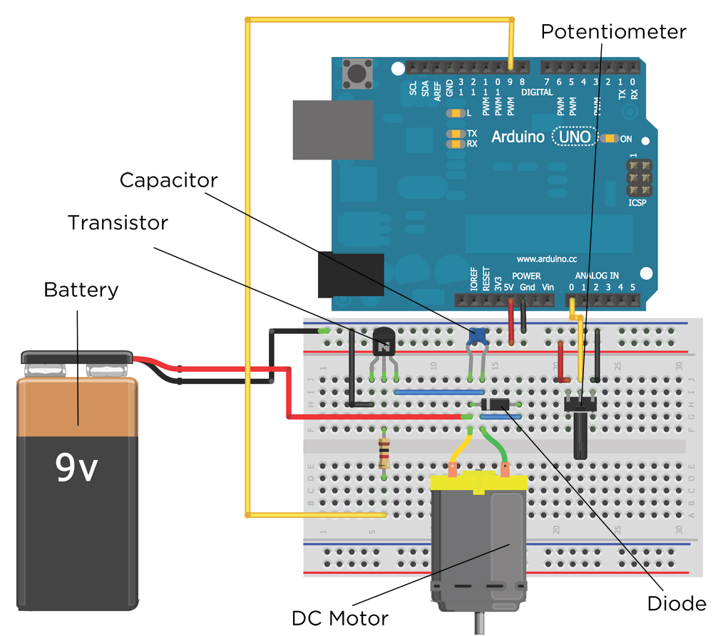 Chapter 4 | Exploring Arduino
